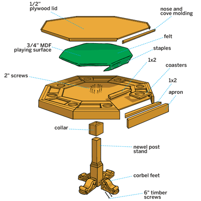 Round Poker Table Blueprints