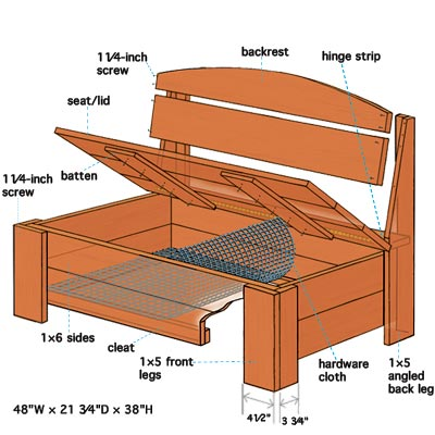 Diagram and illustrated parts of this porch storage bench