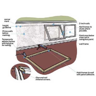 overview of how to install wall frames
