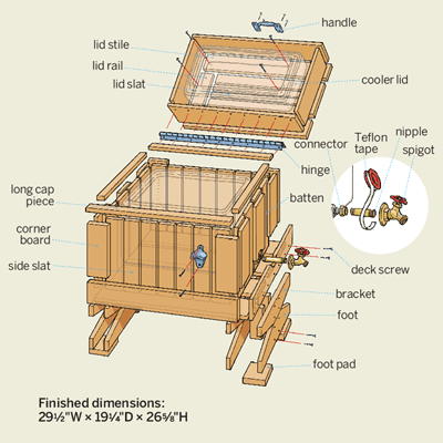 build wood chest