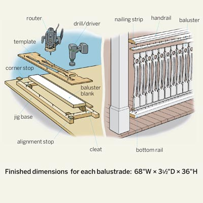 overview illustration of parts to Build a Gingerbread Balustrade