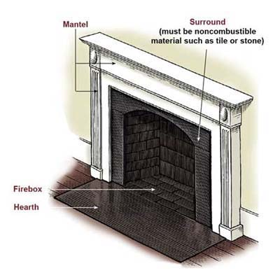 repairing a fire place