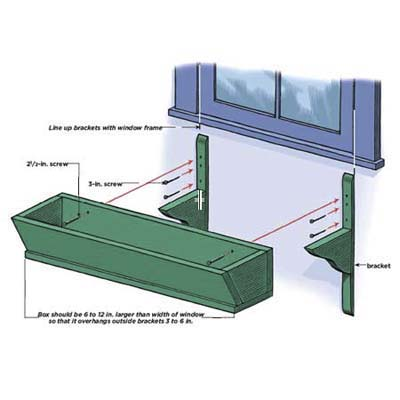 how to put up window boxes 2