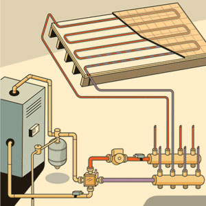Superb A Hydronic Heat System